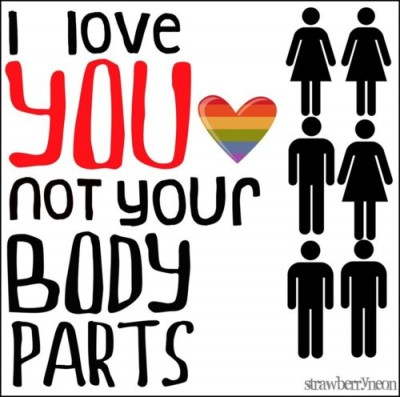 I Love YOU and not your Body Parts